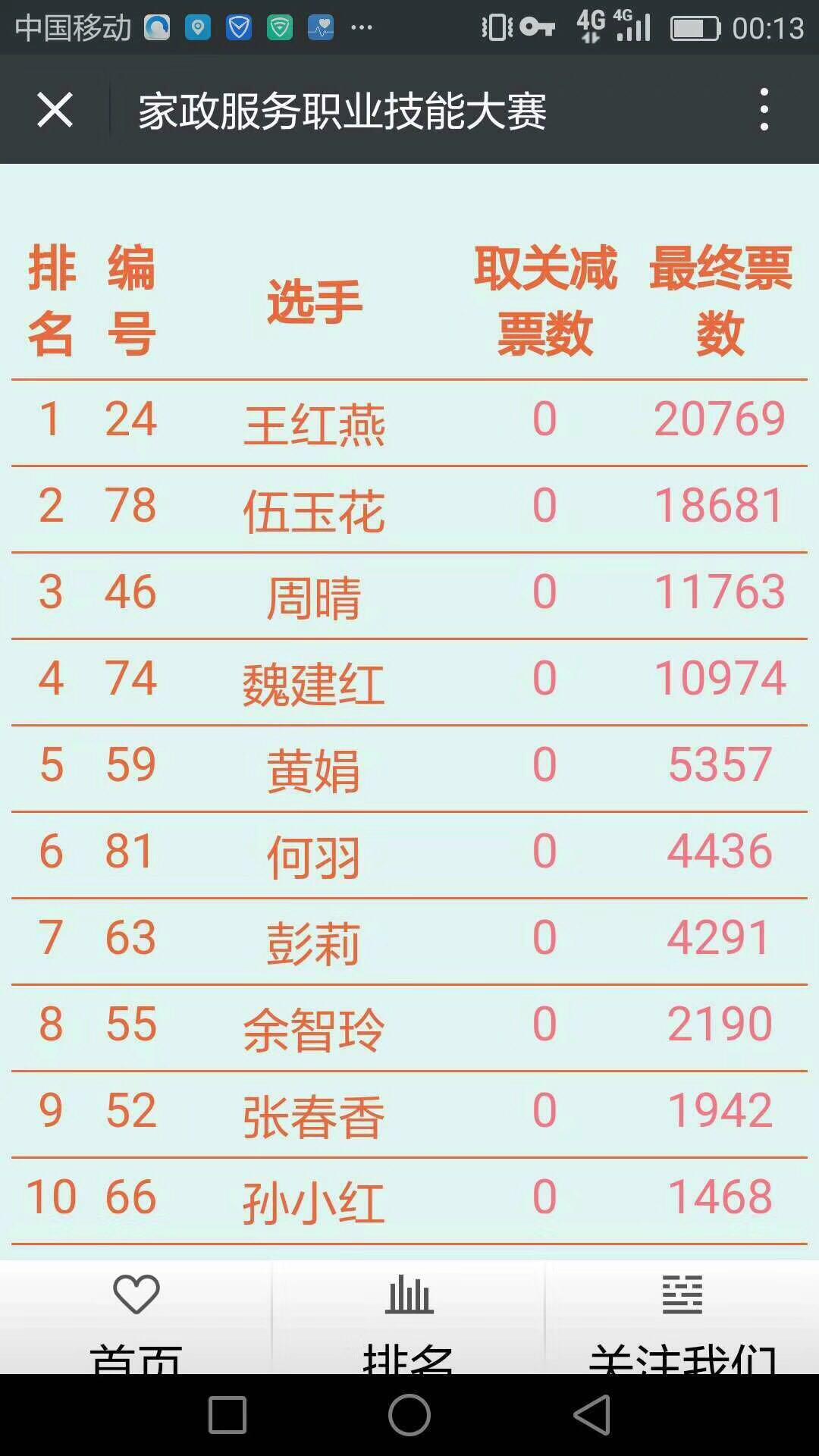 福彩3d玩法月嫂网络投票
